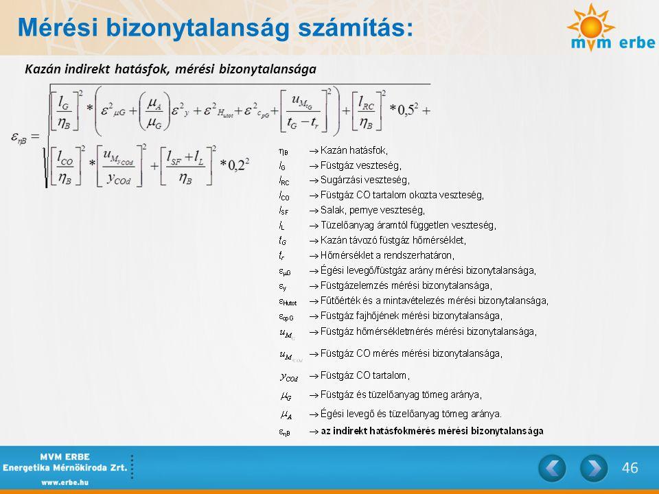 Mérési bizonytalanság számítás: Kazán indirekt hatásfok, mérési bizonytalansága