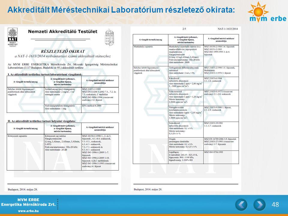 Akkreditált Méréstechnikai Laboratórium részletező okirata: