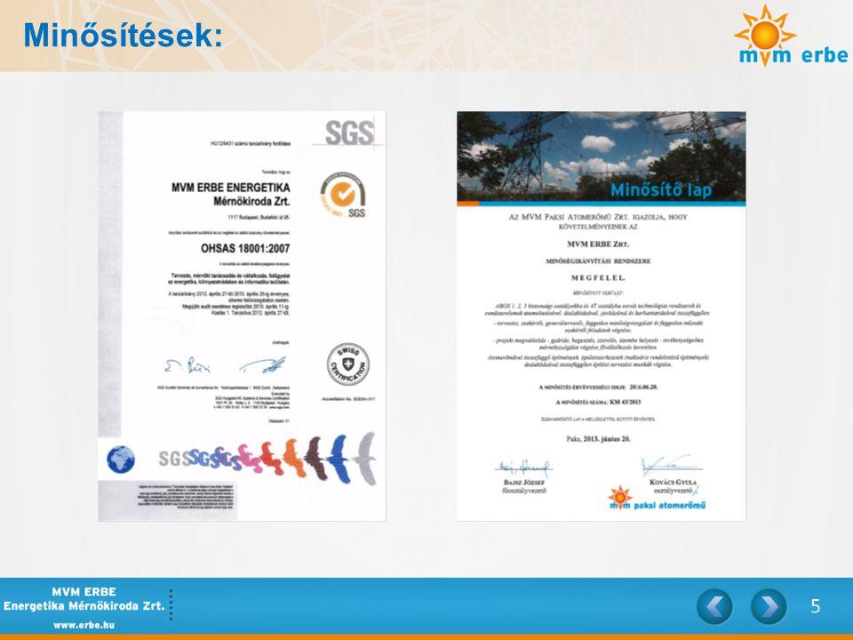 04 Eljárások: Mérőeszközök ellenőrzése és karbantartása (ME04) Hőmérséklet mérők ellenőrzése és karbantartása Nyomásmérők ellenőrzése és karbantartása Nyomáskülönbségmérők ellenőrzése és karbantartása Kazán távozó füstgáz O 2, CO mérő ellenőrzése és karbantartása Beszívott levegő relatív páratartalom mérő ellenőrzése és karbantartása Rezgés mérő ellenőrzése és karbantartása Zajmérő ellenőrzése és karbantartása Emisszió-mérő berendezések ellenőrzése és karbantartása Mérővezetékek ellenőrzése és karbantartása Emissziós paraméterek mérési módszere (ME05) DZs.