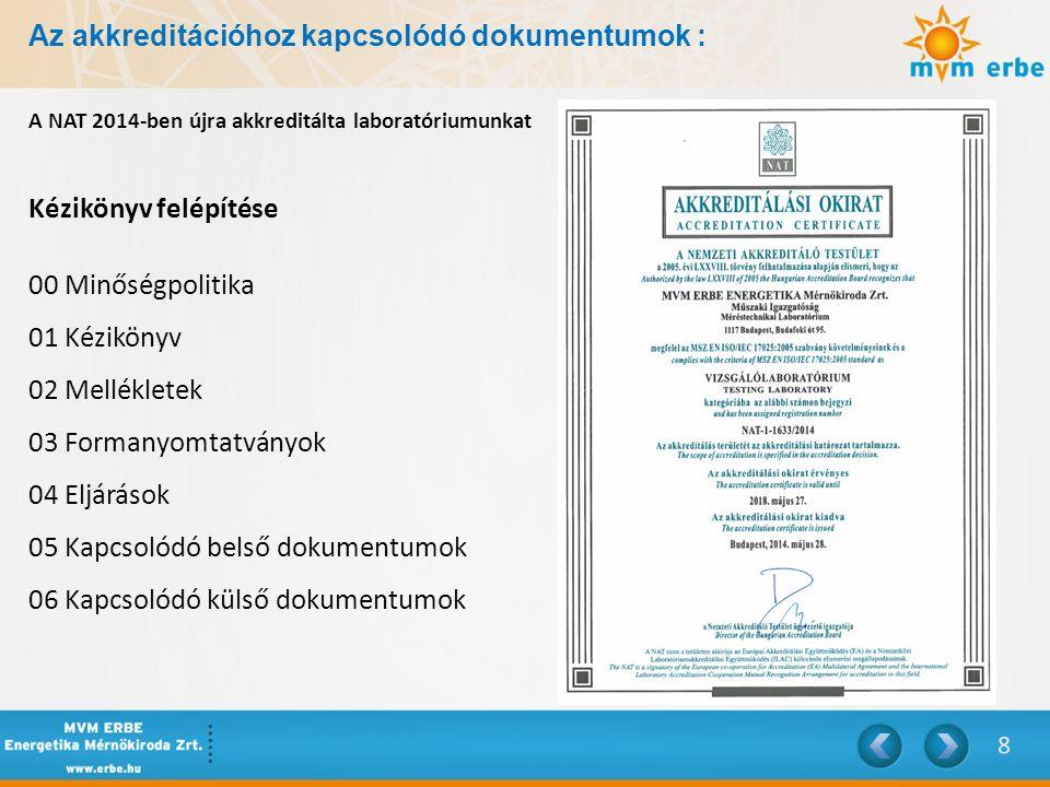 Az akkreditációhoz kapcsolódó dokumentumok : 00 Minőségpolitika 01 Kézikönyv 02 Mellékletek 03 Formanyomtatványok 04 Eljárások 05 Kapcsolódó belső dok
