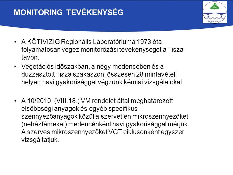 A KÖTIVIZIG Regionális Laboratóriuma 1973 óta folyamatosan végez monitorozási tevékenységet a Tisza- tavon.