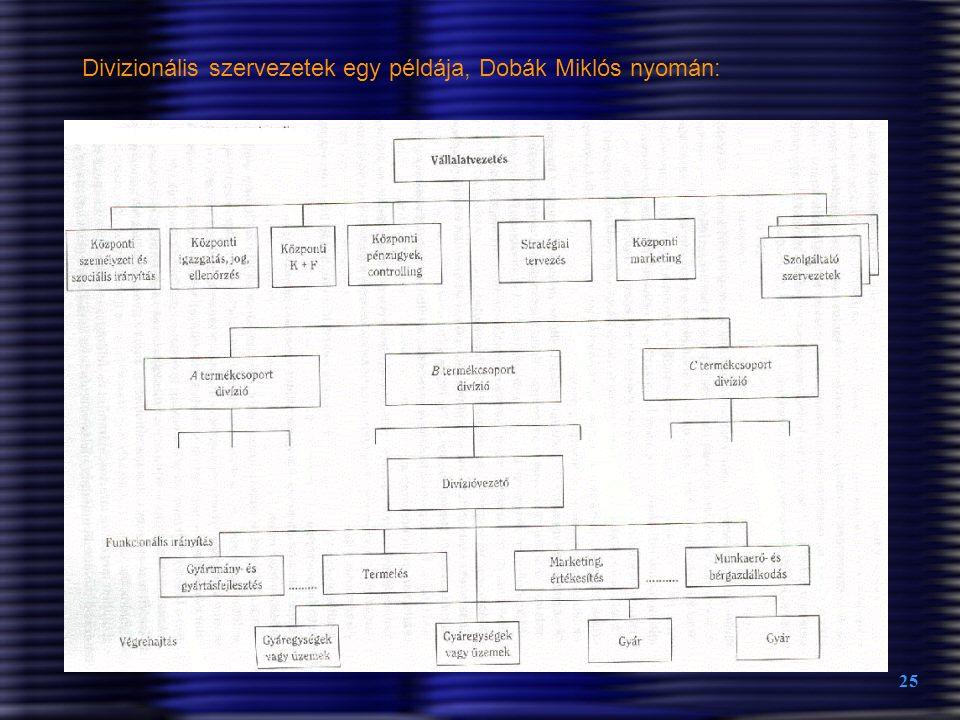 25 Divizionális szervezetek egy példája, Dobák Miklós nyomán:
