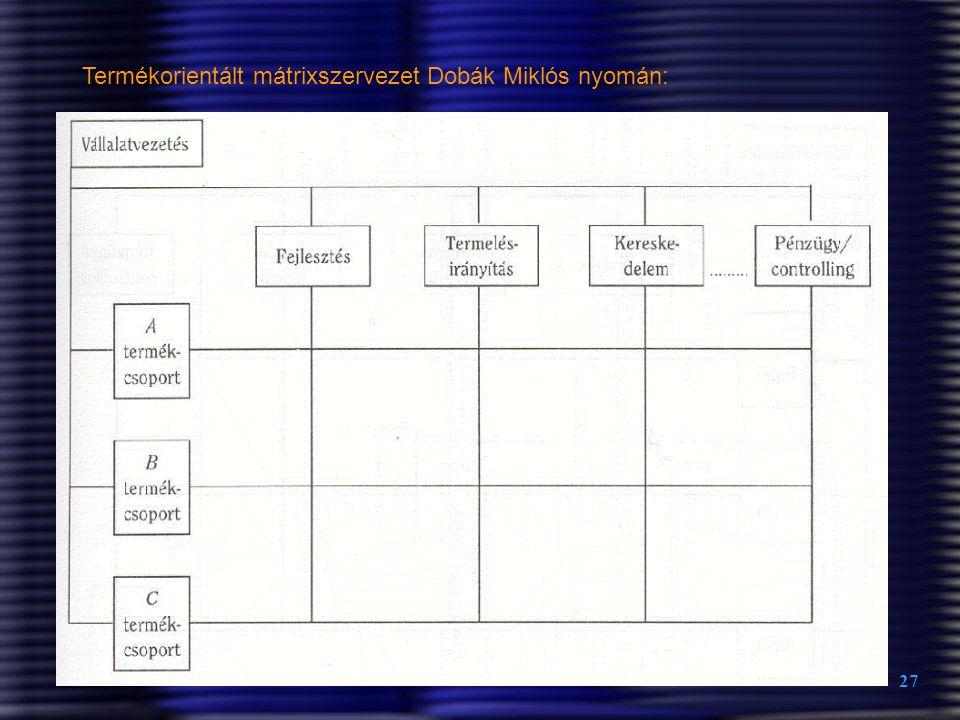 27 Termékorientált mátrixszervezet Dobák Miklós nyomán: