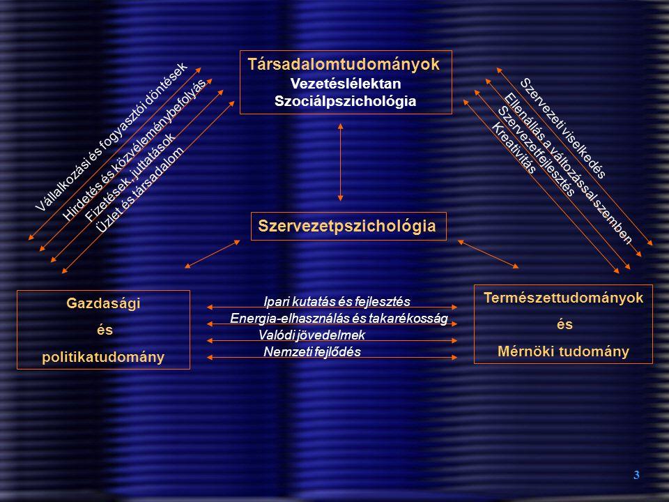 3 Társadalomtudományok Vezetéslélektan Szociálpszichológia Szervezetpszichológia Gazdasági és politikatudomány Ipari kutatás és fejlesztés Energia-elh