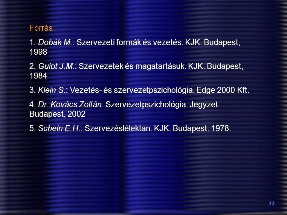 32 Forrás: 1. Dobák M.: Szervezeti formák és vezetés. KJK. Budapest, 1998 2. Guiot J.M.: Szervezetek és magatartásuk. KJK. Budapest, 1984 3. Klein S.: