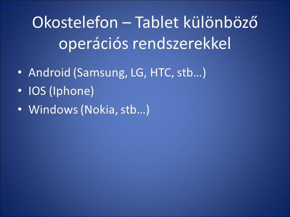 Okostelefon – Tablet különböző operációs rendszerekkel Android (Samsung, LG, HTC, stb…) IOS (Iphone) Windows (Nokia, stb…)