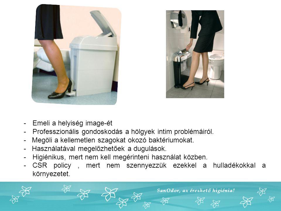 -Emeli a helyiség image-ét -Professzionális gondoskodás a hölgyek intim problémáiról.