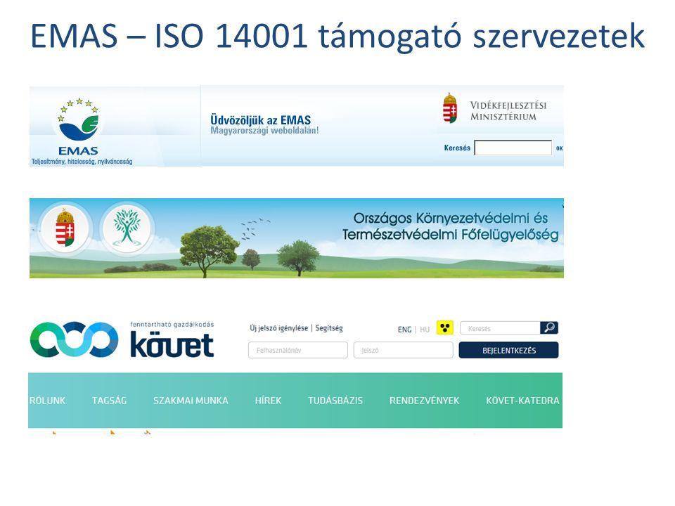 EMAS – ISO 14001 támogató szervezetek