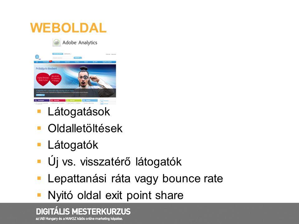  Látogatások  Oldalletöltések  Látogatók  Új vs. visszatérő látogatók  Lepattanási ráta vagy bounce rate  Nyitó oldal exit point share WEBOLDAL