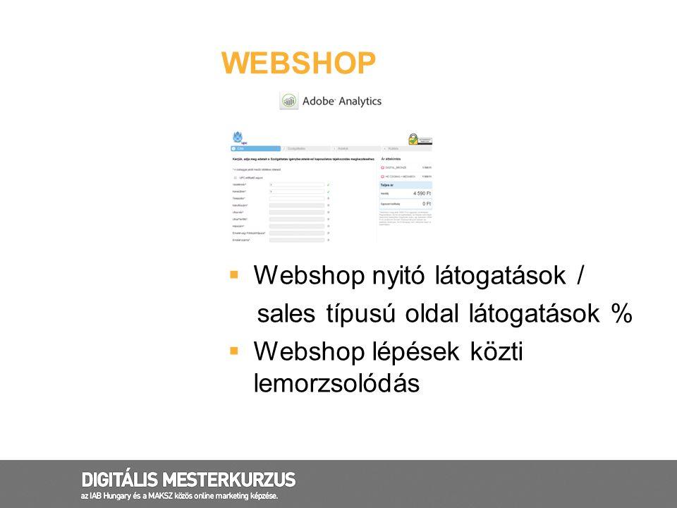  Webshop nyitó látogatások / sales típusú oldal látogatások %  Webshop lépések közti lemorzsolódás WEBSHOP