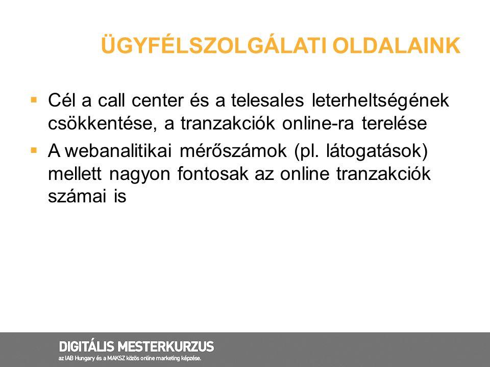 ÜGYFÉLSZOLGÁLATI OLDALAINK  Cél a call center és a telesales leterheltségének csökkentése, a tranzakciók online-ra terelése  A webanalitikai mérőszá