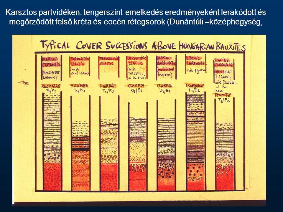 Karsztos partvidéken, tengerszint-emelkedés eredményeként lerakódott és megőrződött felső kréta és eocén rétegsorok (Dunántúli –középhegység,