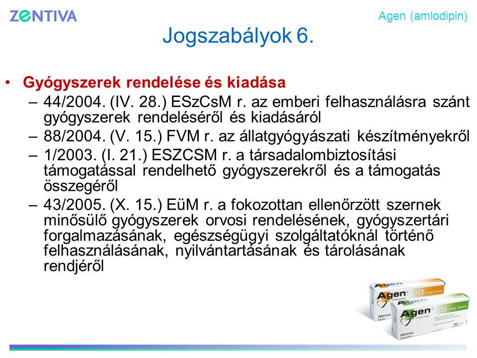 Jogszabályok 6. Gyógyszerek rendelése és kiadása –44/2004. (IV. 28.) ESzCsM r. az emberi felhasználásra szánt gyógyszerek rendeléséről és kiadásáról –