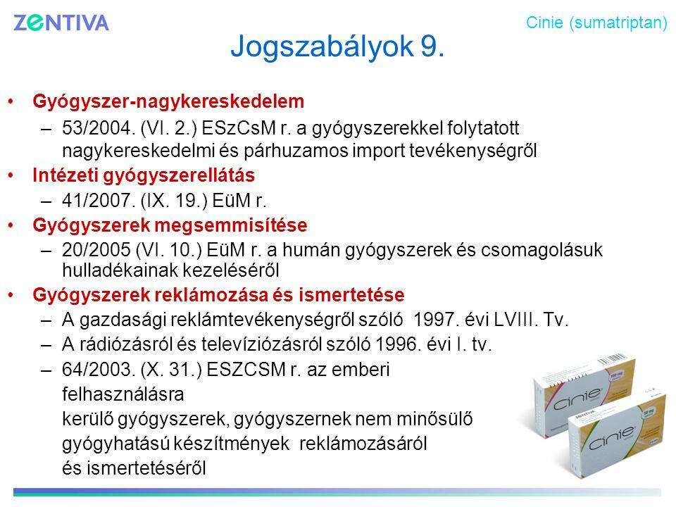 Jogszabályok 9. Gyógyszer-nagykereskedelem –53/2004. (VI. 2.) ESzCsM r. a gyógyszerekkel folytatott nagykereskedelmi és párhuzamos import tevékenységr