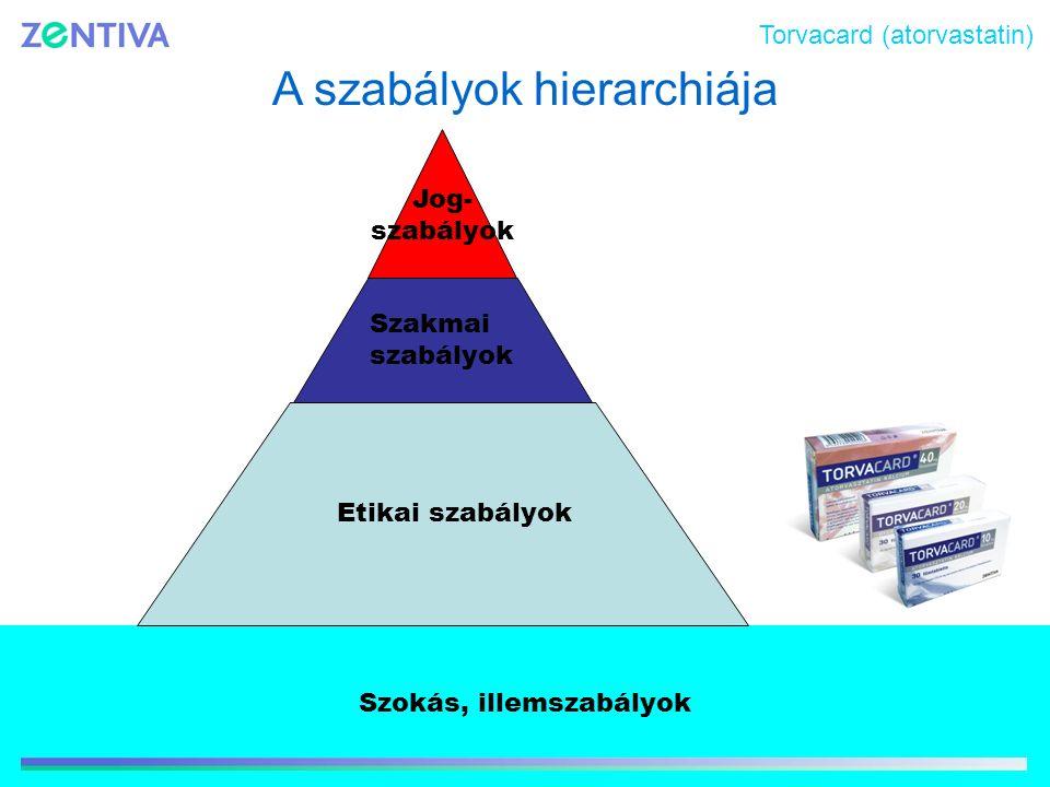 A jog feladata, jogi alapfogalmak, a jogszabályok szerepe