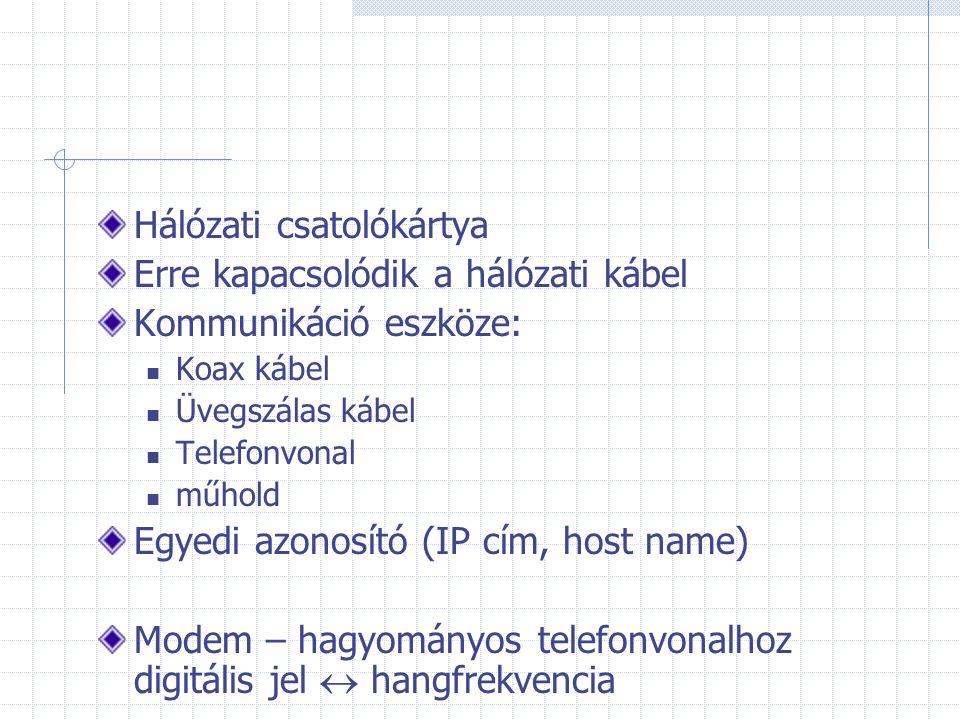 Hálózati csatolókártya Erre kapacsolódik a hálózati kábel Kommunikáció eszköze: Koax kábel Üvegszálas kábel Telefonvonal műhold Egyedi azonosító (IP cím, host name) Modem – hagyományos telefonvonalhoz digitális jel  hangfrekvencia