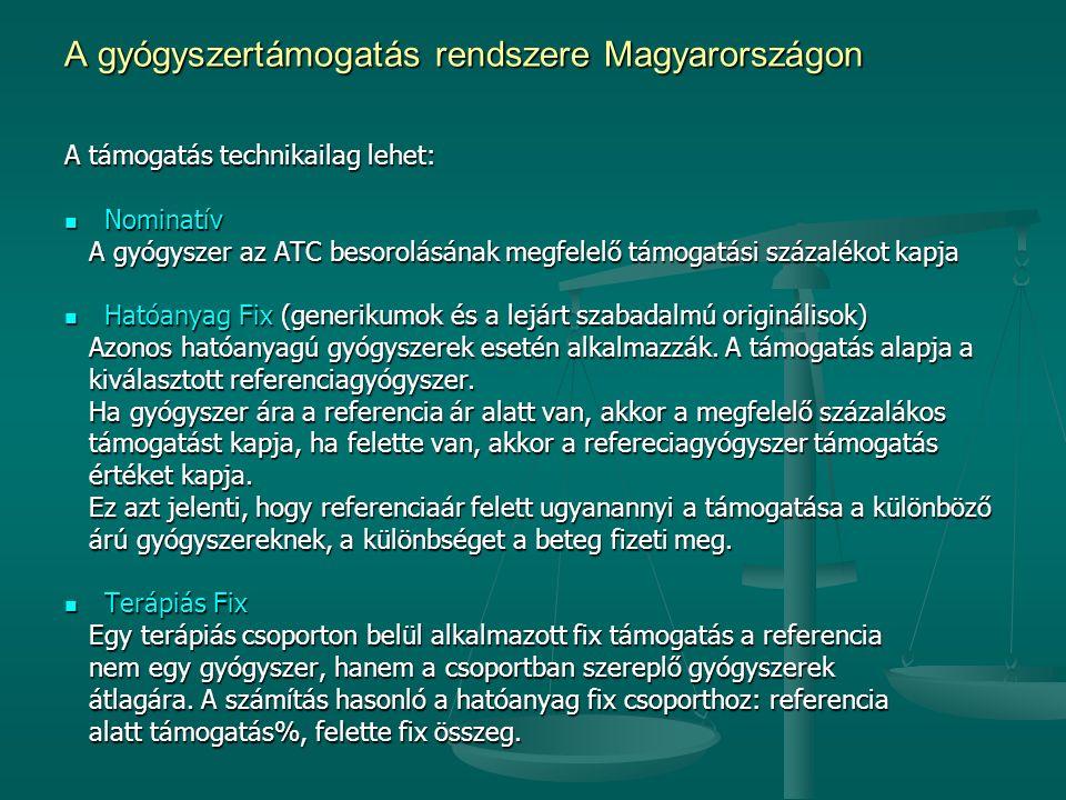 A támogatás technikailag lehet: Nominatív Nominatív A gyógyszer az ATC besorolásának megfelelő támogatási százalékot kapja A gyógyszer az ATC besorolá