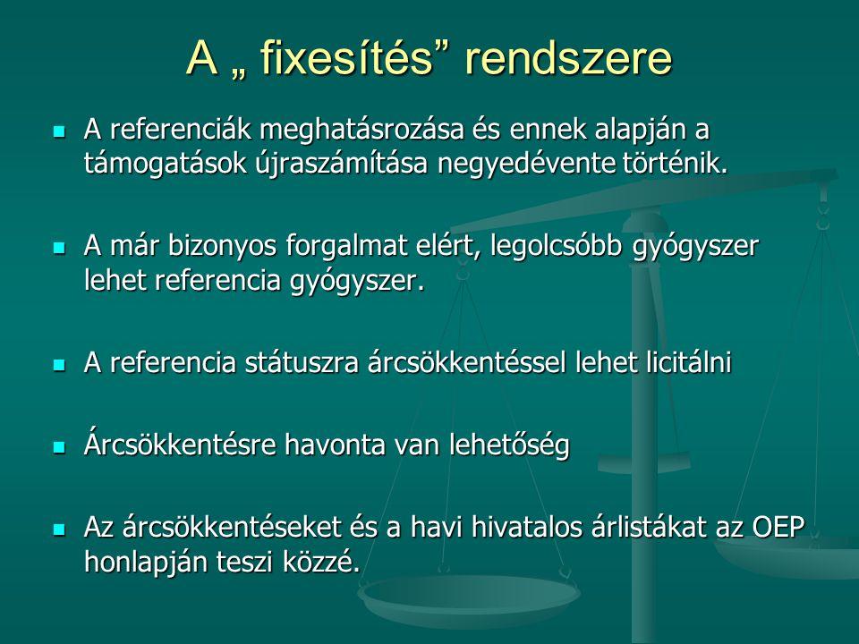 """A """" fixesítés"""" rendszere A referenciák meghatásrozása és ennek alapján a támogatások újraszámítása negyedévente történik. A referenciák meghatásrozása"""