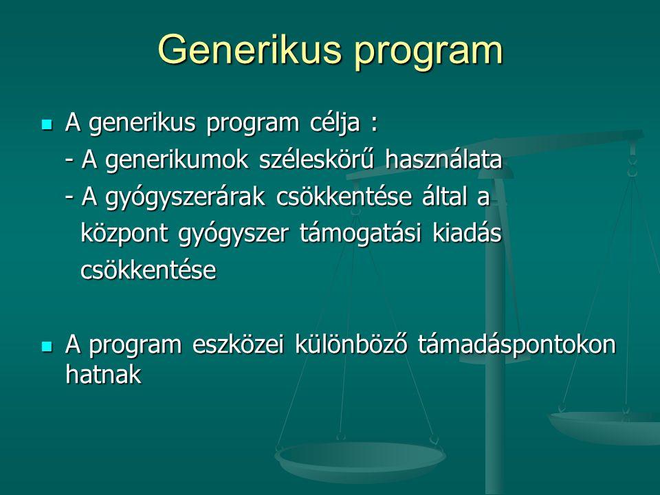 Generikus program A generikus program célja : A generikus program célja : - A generikumok széleskörű használata - A generikumok széleskörű használata