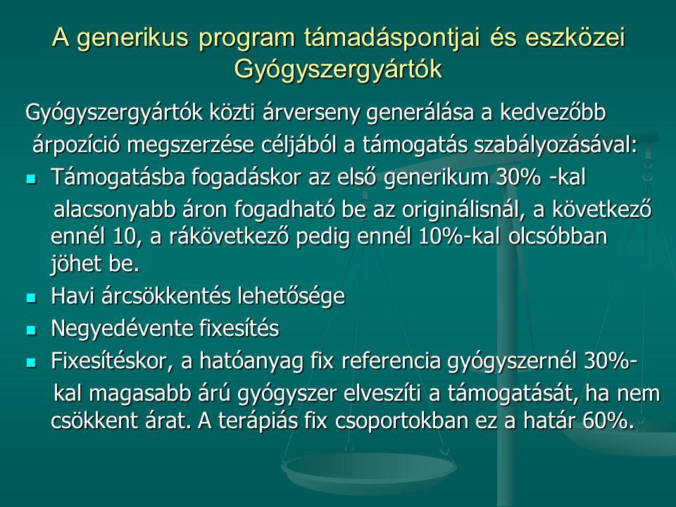 A generikus program támadáspontjai és eszközei Gyógyszergyártók Gyógyszergyártók közti árverseny generálása a kedvezőbb árpozíció megszerzése céljából