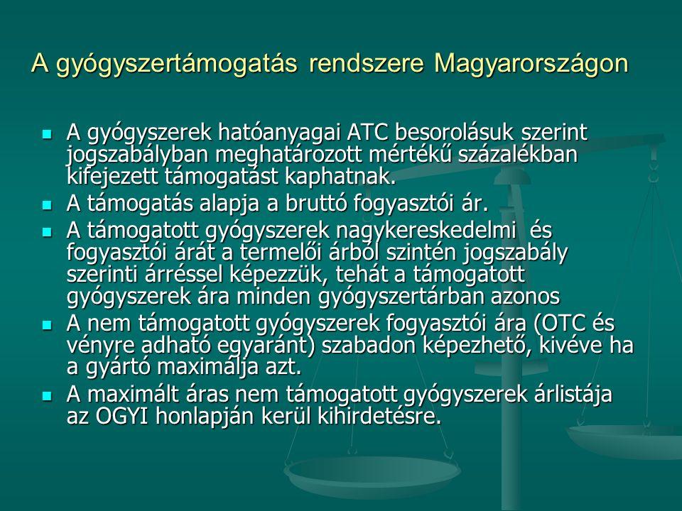 A gyógyszertámogatás rendszere Magyarországon A gyógyszerek hatóanyagai ATC besorolásuk szerint jogszabályban meghatározott mértékű százalékban kifeje