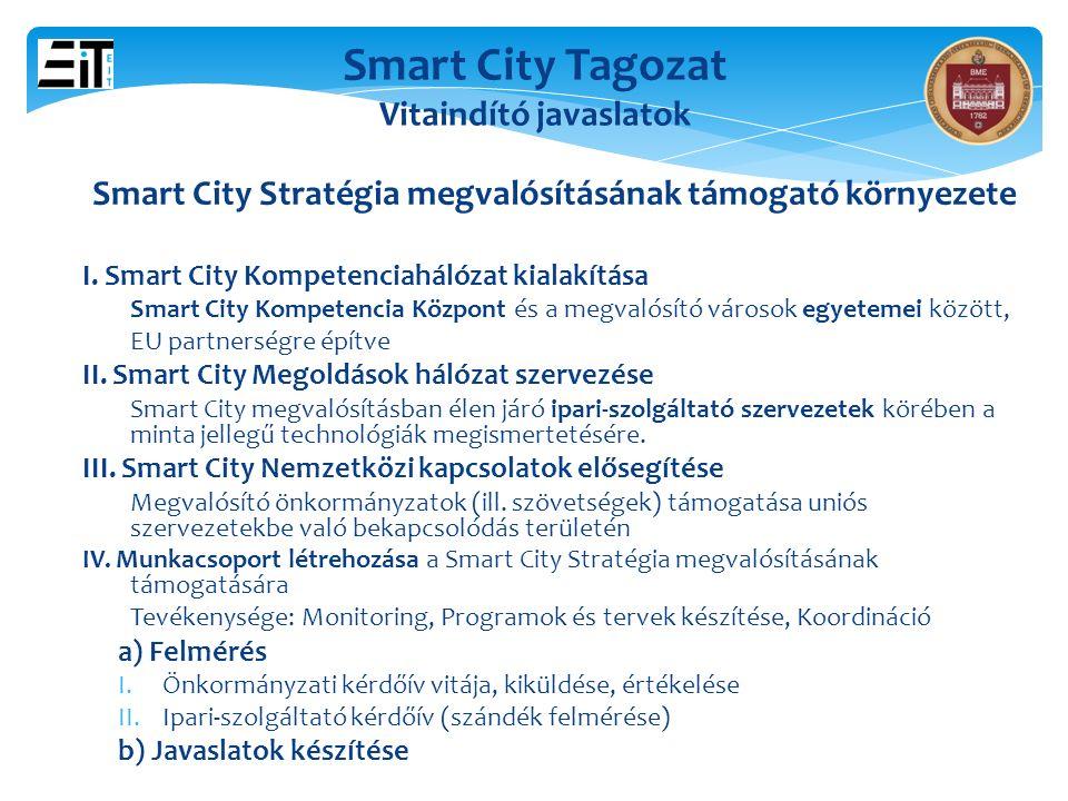 Smart City Tagozat Vitaindító javaslatok Smart City Stratégia megvalósításának támogató környezete I. Smart City Kompetenciahálózat kialakítása Smart