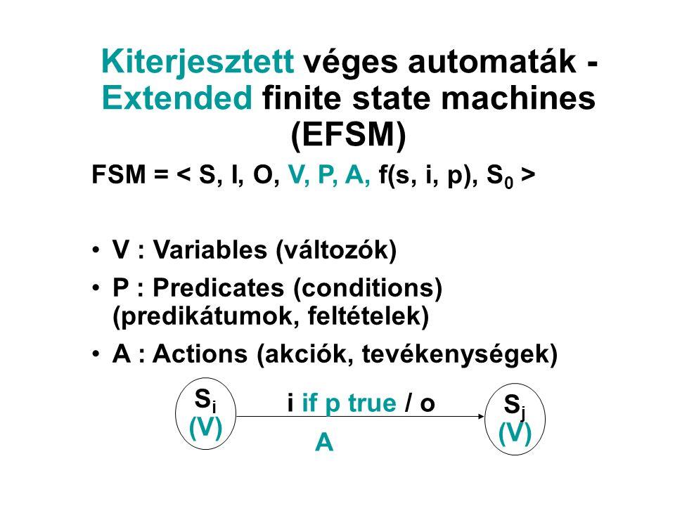 Kiterjesztett véges automaták - Extended finite state machines (EFSM) FSM = V : Variables (változók) P : Predicates (conditions) (predikátumok, feltételek) A : Actions (akciók, tevékenységek) S i (V) i if p true / o S j (V) A