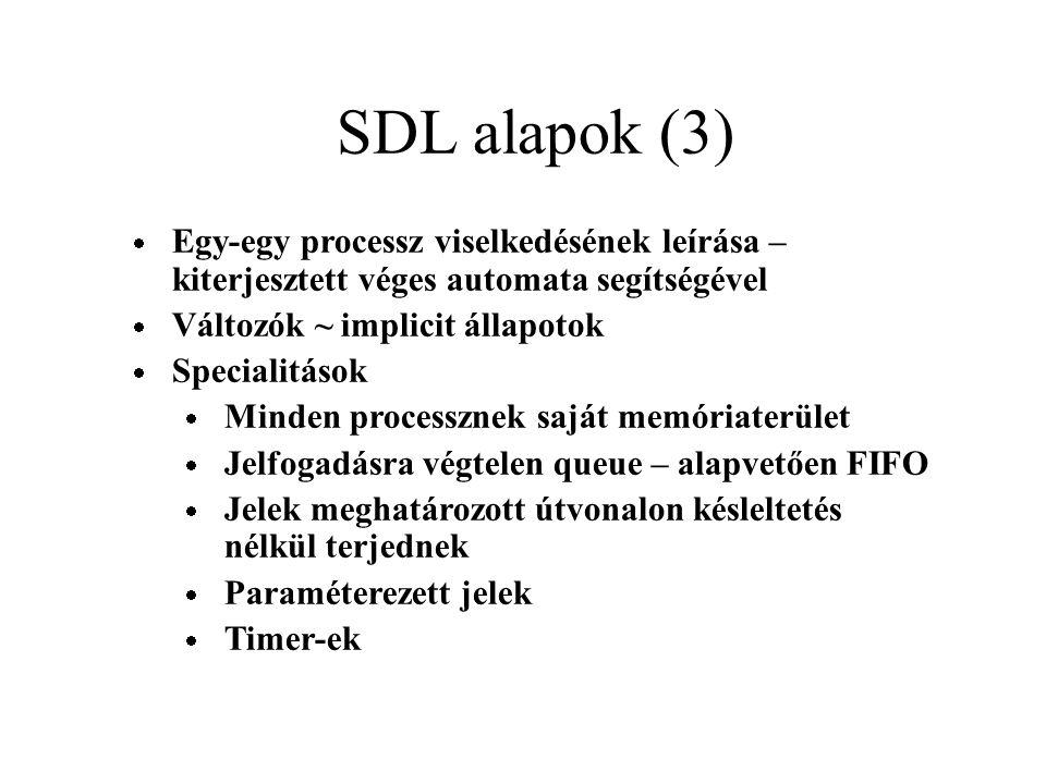 SDL alapok (3)  Egy-egy processz viselkedésének leírása – kiterjesztett véges automata segítségével  Változók ~ implicit állapotok  Specialitások  Minden processznek saját memóriaterület  Jelfogadásra végtelen queue – alapvetően FIFO  Jelek meghatározott útvonalon késleltetés nélkül terjednek  Paraméterezett jelek  Timer-ek