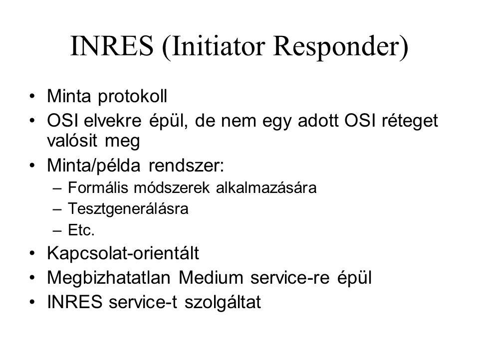 INRES (Initiator Responder) Minta protokoll OSI elvekre épül, de nem egy adott OSI réteget valósit meg Minta/példa rendszer: –Formális módszerek alkalmazására –Tesztgenerálásra –Etc.