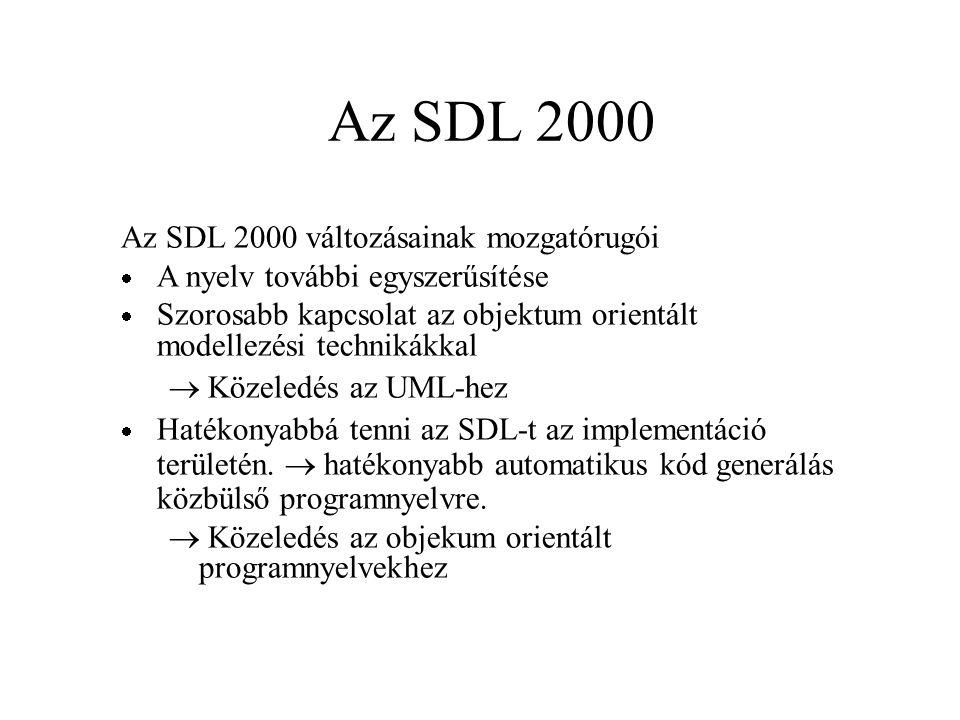 Az SDL 2000 Az SDL 2000 változásainak mozgatórugói  A nyelv további egyszerűsítése  Szorosabb kapcsolat az objektum orientált modellezési technikákkal  Közeledés az UML-hez  Hatékonyabbá tenni az SDL-t az implementáció területén.