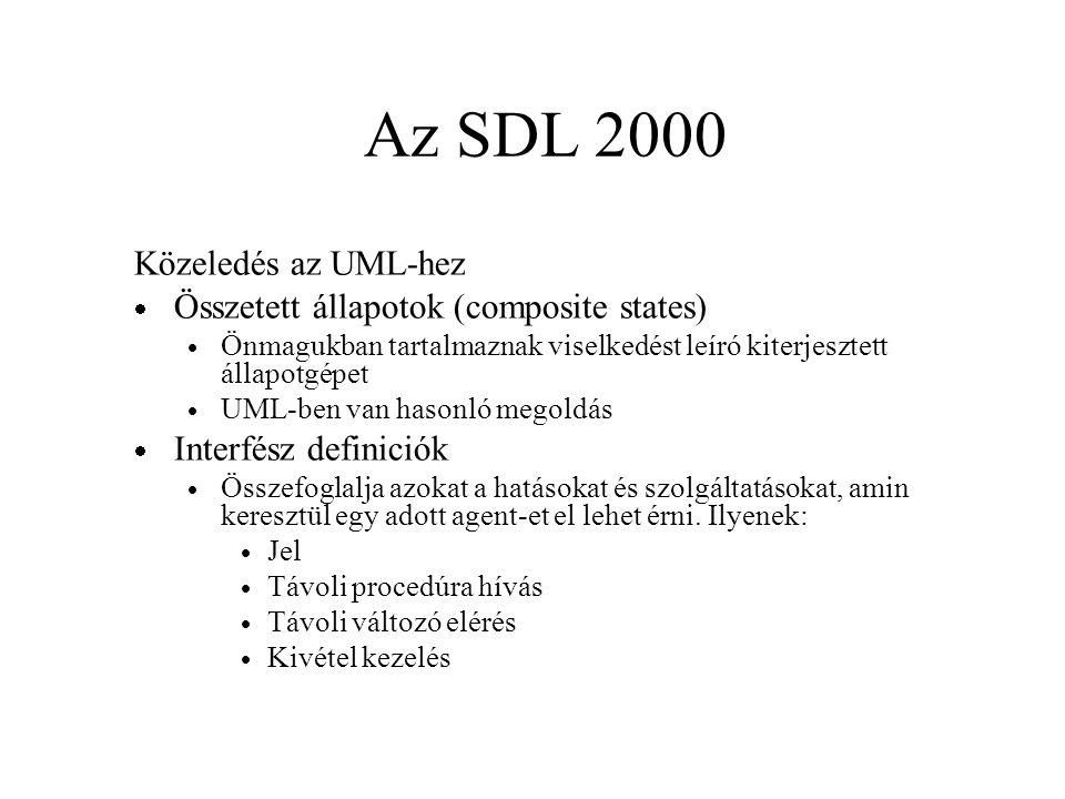 Az SDL 2000 Közeledés az UML-hez  Összetett állapotok (composite states)  Önmagukban tartalmaznak viselkedést leíró kiterjesztett állapotgépet  UML-ben van hasonló megoldás  Interfész definiciók  Összefoglalja azokat a hatásokat és szolgáltatásokat, amin keresztül egy adott agent-et el lehet érni.
