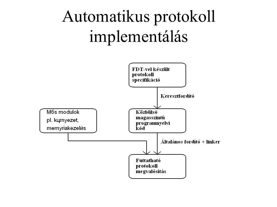 Automatikus protokoll implementálás