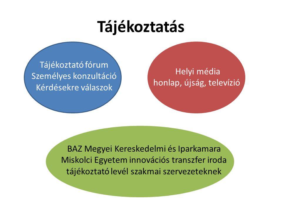 Tájékoztatás Tájékoztató fórum Személyes konzultáció Kérdésekre válaszok Helyi média honlap, újság, televízió BAZ Megyei Kereskedelmi és Iparkamara Miskolci Egyetem innovációs transzfer iroda tájékoztató levél szakmai szervezeteknek