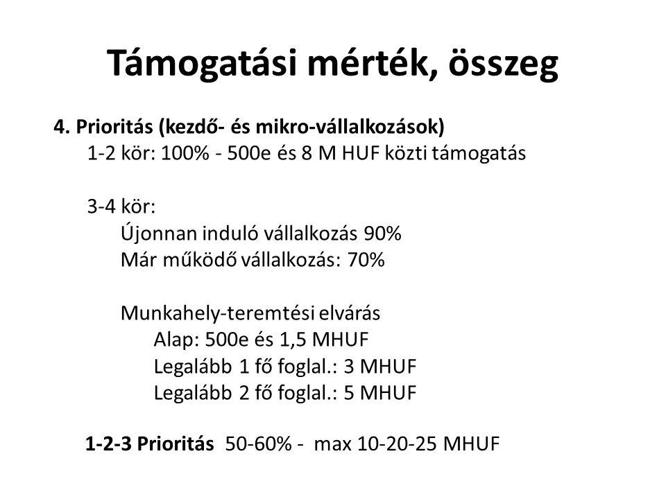 Támogatási mérték, összeg 1-2-3 Prioritás 50-60% - max 10-20-25 MHUF 4.