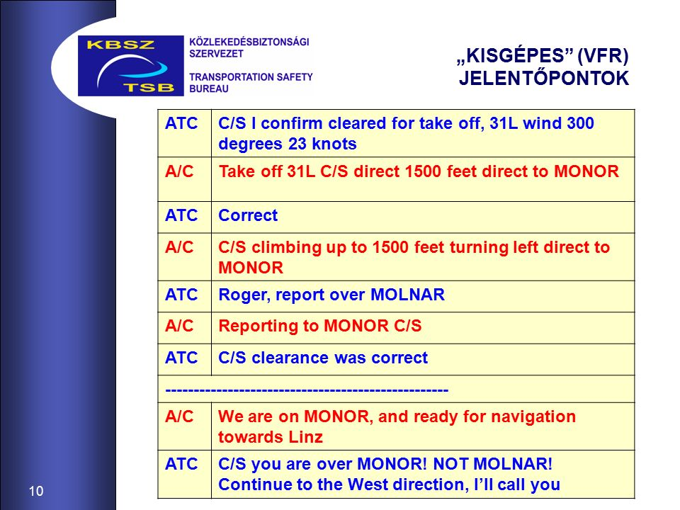 "10 ""KISGÉPES (VFR) JELENTŐPONTOK ATCC/S I confirm cleared for take off, 31L wind 300 degrees 23 knots A/CTake off 31L C/S direct 1500 feet direct to MONOR ATCCorrect A/CC/S climbing up to 1500 feet turning left direct to MONOR ATCRoger, report over MOLNAR A/CReporting to MONOR C/S ATCC/S clearance was correct -------------------------------------------------- A/CWe are on MONOR, and ready for navigation towards Linz ATCC/S you are over MONOR."