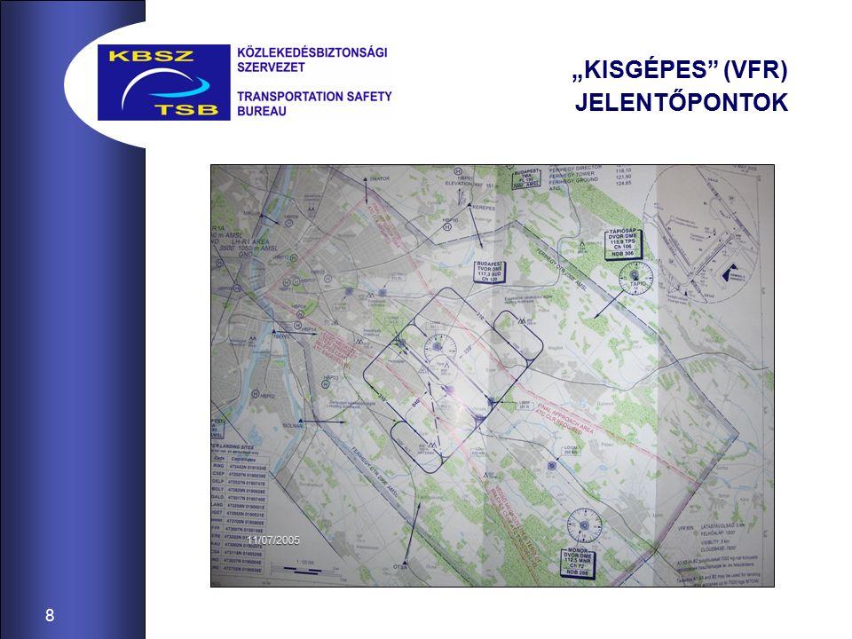 """8 """"KISGÉPES (VFR) JELENTŐPONTOK"""