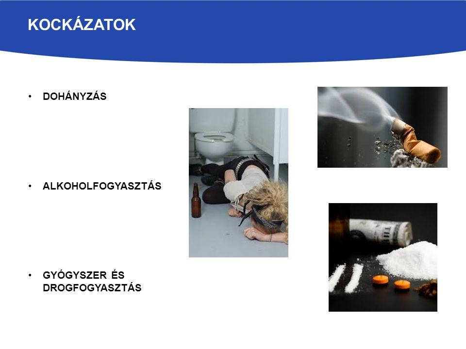 DOHÁNYZÁS ALKOHOLFOGYASZTÁS GYÓGYSZER ÉS DROGFOGYASZTÁS KOCKÁZATOK
