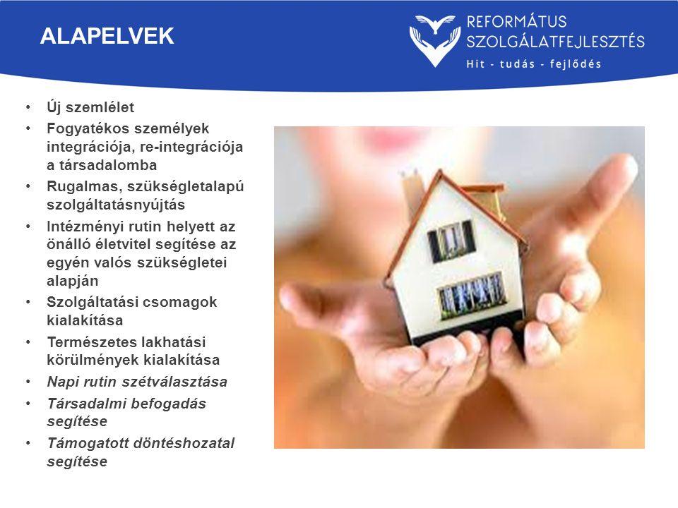 Új szemlélet Fogyatékos személyek integrációja, re-integrációja a társadalomba Rugalmas, szükségletalapú szolgáltatásnyújtás Intézményi rutin helyett az önálló életvitel segítése az egyén valós szükségletei alapján Szolgáltatási csomagok kialakítása Természetes lakhatási körülmények kialakítása Napi rutin szétválasztása Társadalmi befogadás segítése Támogatott döntéshozatal segítése ALAPELVEK