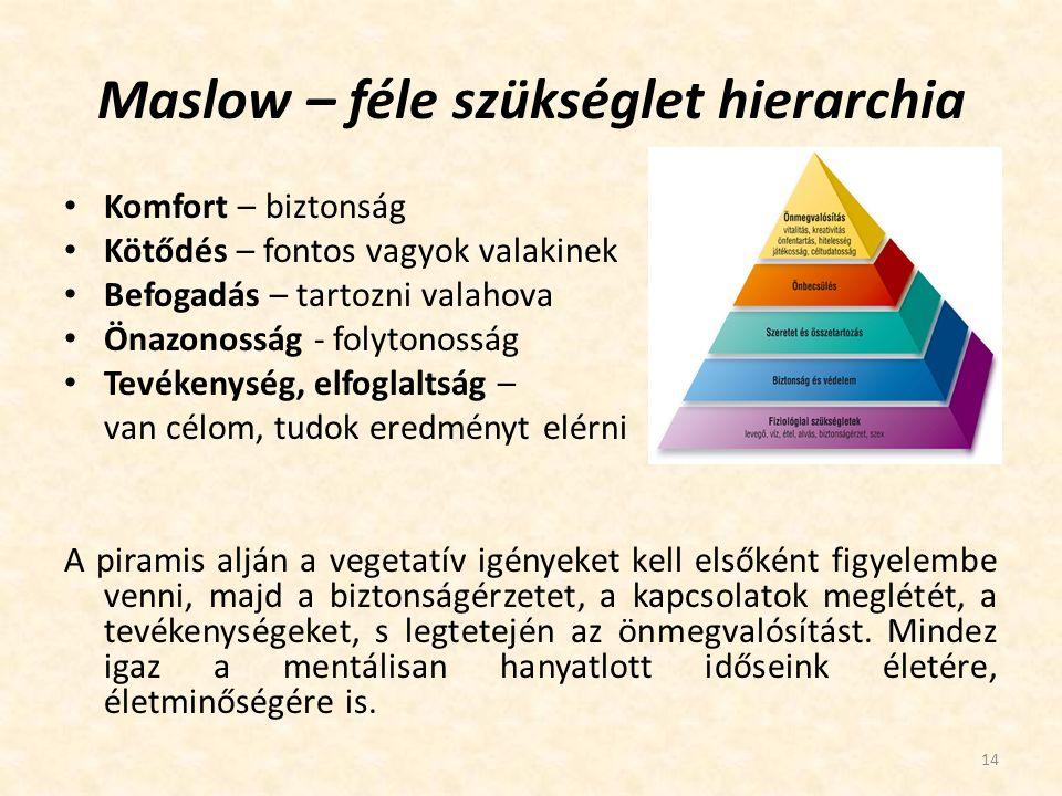 Maslow – féle szükséglet hierarchia Komfort – biztonság Kötődés – fontos vagyok valakinek Befogadás – tartozni valahova Önazonosság - folytonosság Tev