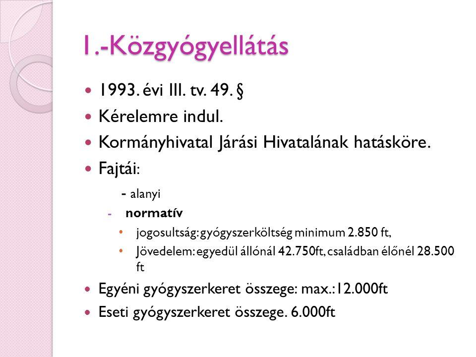 1.- Települési támogatás magas gyógyszerköltségre tekintettel 1993.