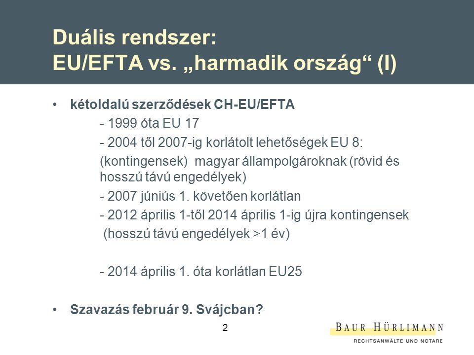 3 Lehetőségek magyar állampolgároknak: - «B» tartózkodási engedély 5 év, ha munkaviszony egy svájci munkáltatóval (állandó vagy minimum 12 hónap) - maximum 10 évig «B», utána állandó tartózkodás «C» - «L» tartózkodási engedély 4 hónaptól 1 évig, ha munkaviszony egy svájci munkáltatóval (határozott időre <12 hónap) - évente CH/EU25 munkáltatóként 90 munkanap vagy 3 hónap tartózkodási engedély nélkül (online bejegyzés) Duális rendszer: EU/EFTA vs.