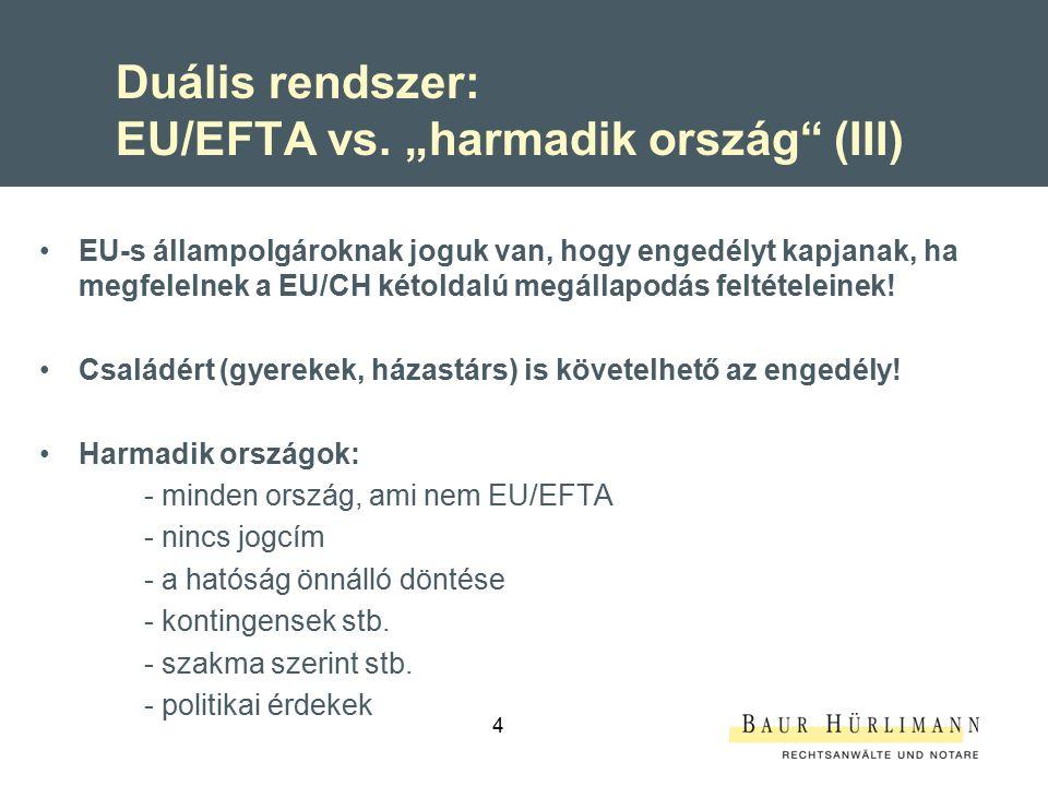 5 Duális rendszer: EU/EFTA vs.
