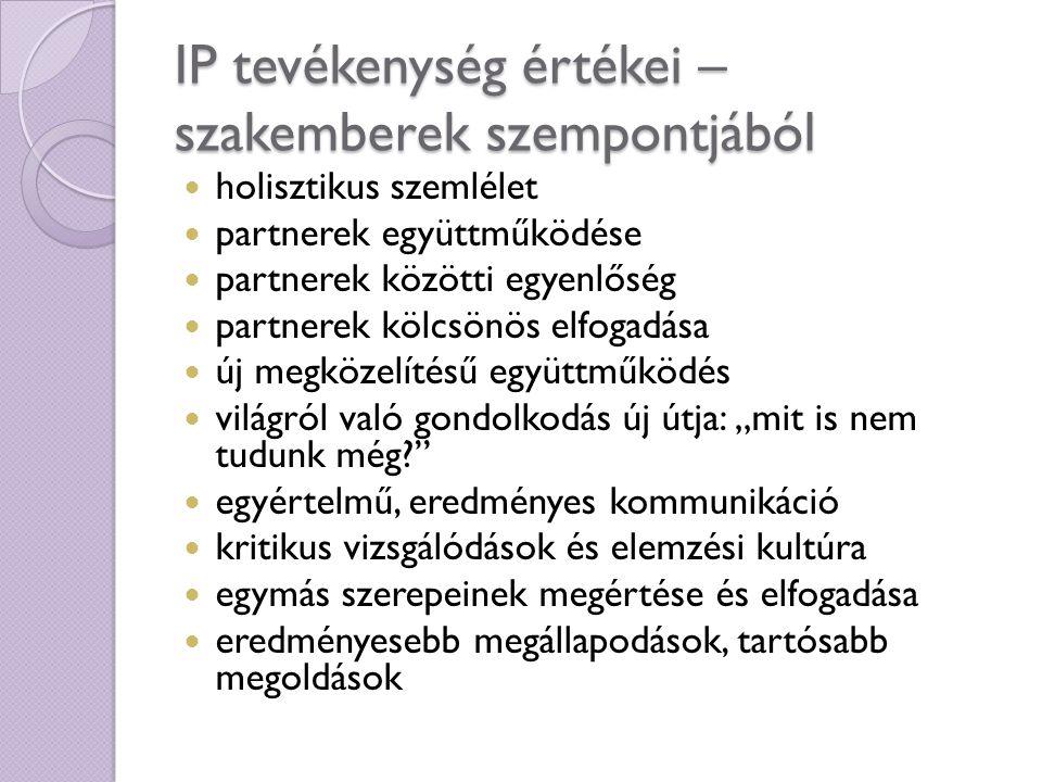 IP tevékenység értékei – szakemberek szempontjából holisztikus szemlélet partnerek együttműködése partnerek közötti egyenlőség partnerek kölcsönös elf