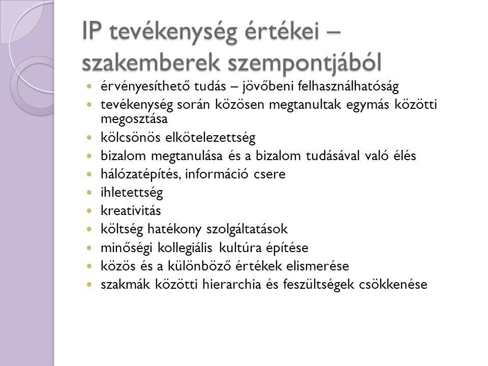 IP tevékenység értékei – szakemberek szempontjából érvényesíthető tudás – jövőbeni felhasználhatóság tevékenység során közösen megtanultak egymás közö