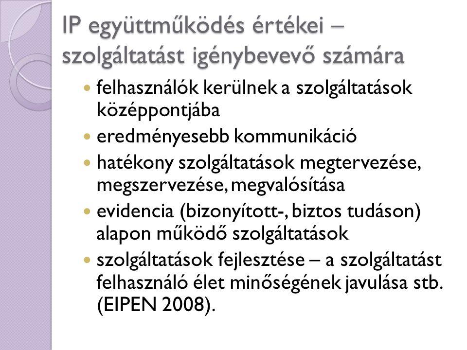 IP együttműködés értékei – szolgáltatást igénybevevő számára felhasználók kerülnek a szolgáltatások középpontjába eredményesebb kommunikáció hatékony