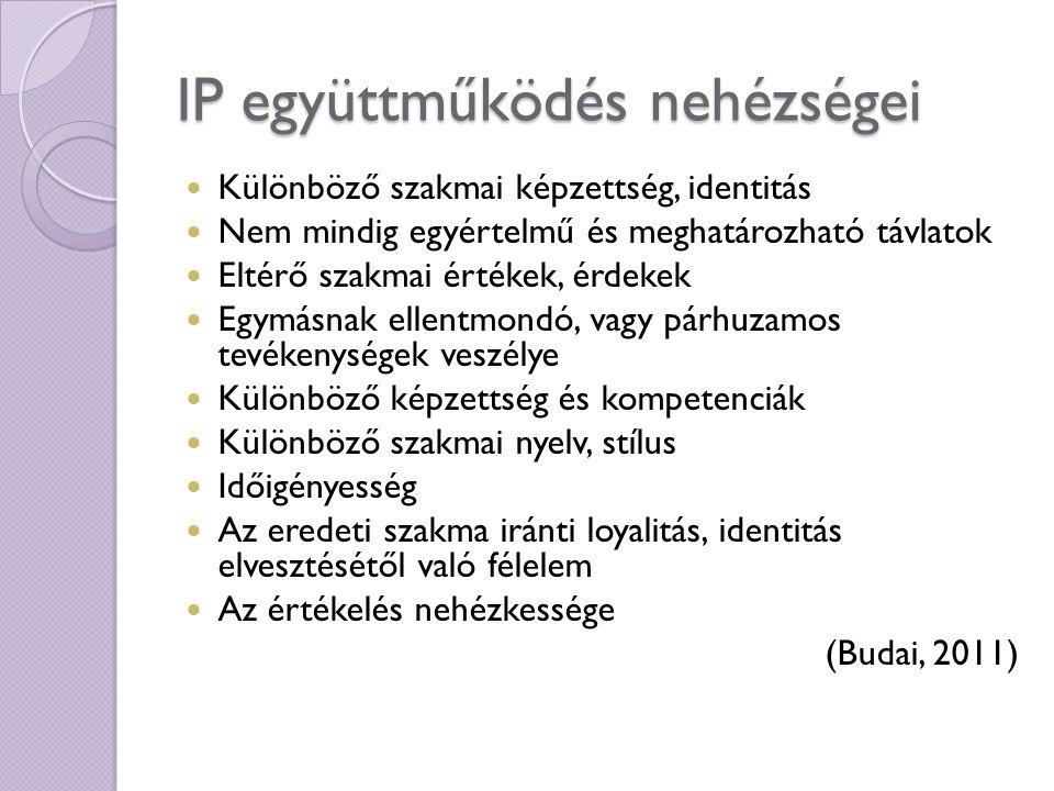 IP együttműködés nehézségei Különböző szakmai képzettség, identitás Nem mindig egyértelmű és meghatározható távlatok Eltérő szakmai értékek, érdekek E