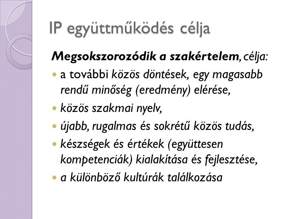 IP együttműködés célja Megsokszorozódik a szakértelem, célja: a további közös döntések, egy magasabb rendű minőség (eredmény) elérése, közös szakmai n