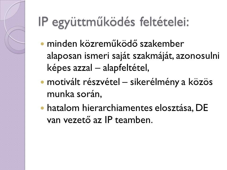 IP együttműködés feltételei: minden közreműködő szakember alaposan ismeri saját szakmáját, azonosulni képes azzal – alapfeltétel, motivált részvétel –