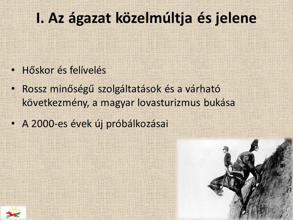 I. Az ágazat közelmúltja és jelene Hőskor és felívelés Rossz minőségű szolgáltatások és a várható következmény, a magyar lovasturizmus bukása A 2000-e