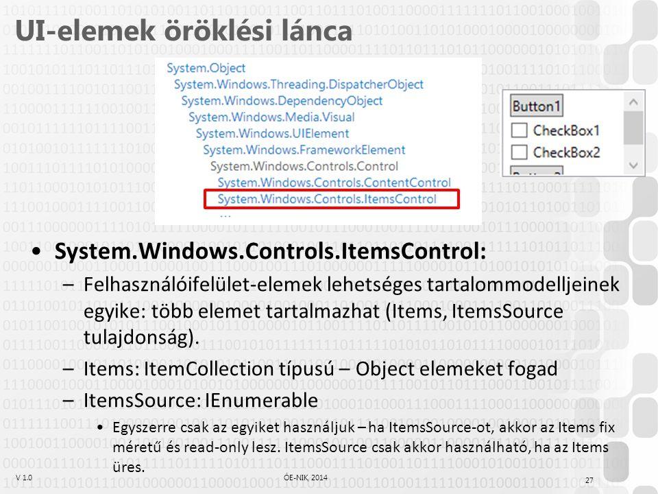 V 1.0ÓE-NIK, 2014 UI-elemek öröklési lánca System.Windows.Controls.ItemsControl: –Felhasználóifelület-elemek lehetséges tartalommodelljeinek egyike: több elemet tartalmazhat (Items, ItemsSource tulajdonság).